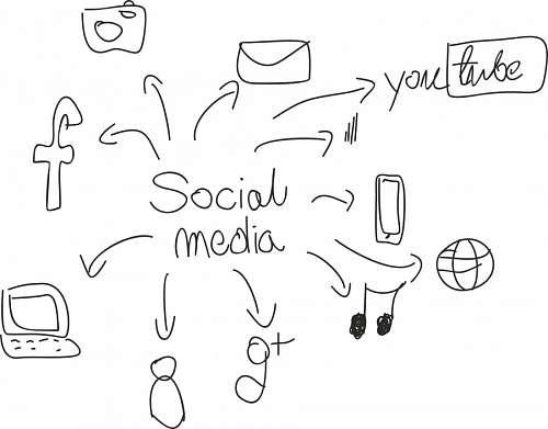 imágenes gratis Social Media